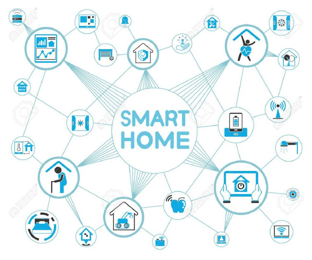 Network Smart Home0